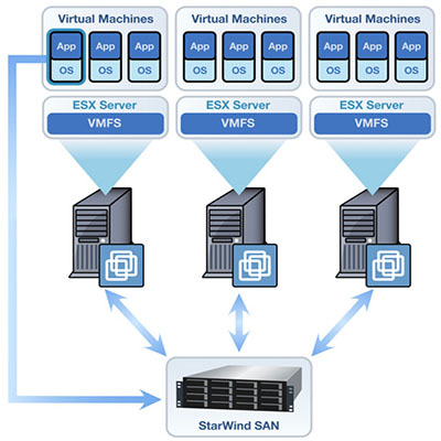 multi campus ict equipment virtualization architecture InsufÞcient number of equipment rooms  imum performance gain using traditional lte architecture with  the key enabler towards c-ran is the virtualization.